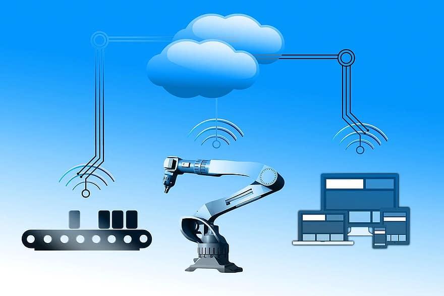مساهمة التكنولوجيا في البحث العلمي