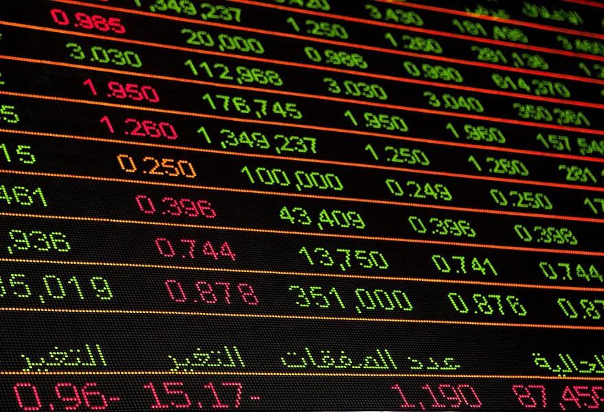 تعريف مؤشرات السوق وانواعها